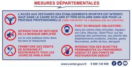 mesures_covid_départementales